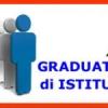 Graduatorie di Istituto definitive Personale Docente A.S. 2018/2019